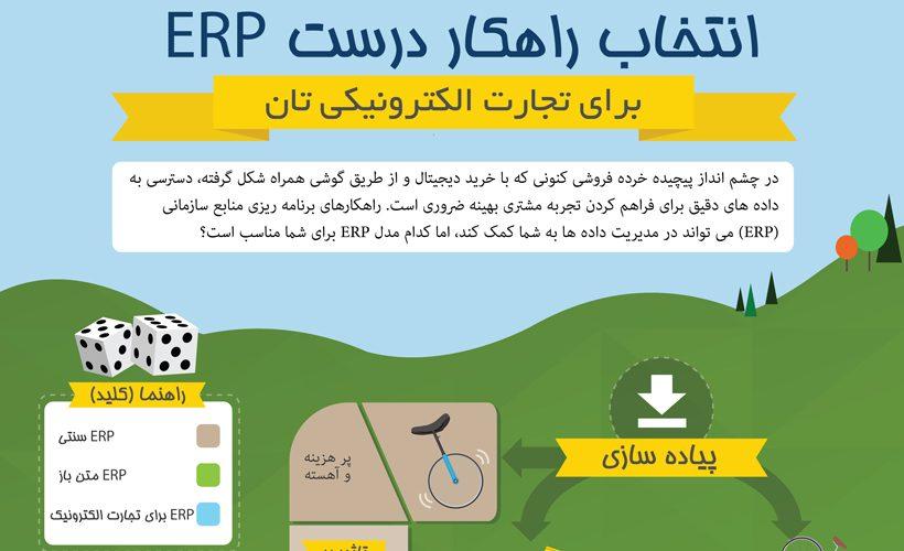 انتخاب راهکار درست ERP