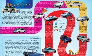 سفر ایرانی ، دانلود اینفوگرافیک