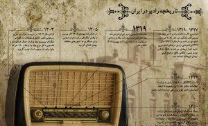 اینفوگرافیک تاریخچه رادیو در ایران