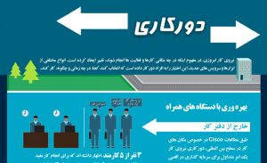 اینفوگرافیک فارسی دورکاری