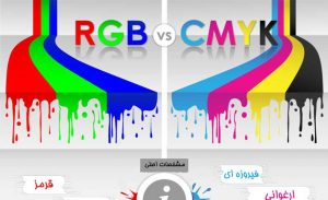 مقایسه RGB با CMYK | اینفوگرافیک