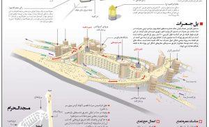HadjHamshahri
