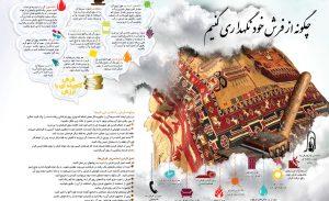 PersianCarpet