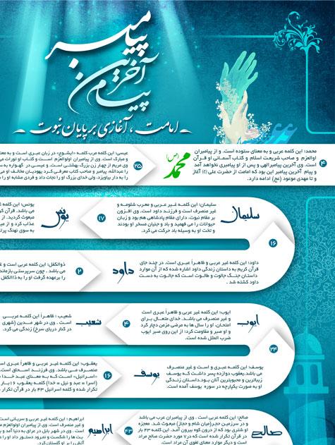 اینفوگرافیک فضایل حضرت علی