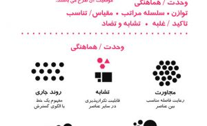 6 قاعده مهم در طراحی، اینفوگرافیک