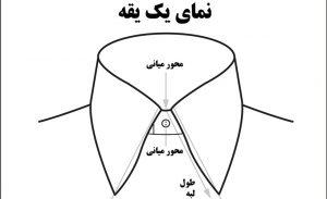 راهنمای یقه ی پیراهن مردانه - اینفوگرافیک