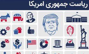 مجموعه پیکتوگرام های ترامپ