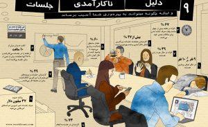 اینفوگرافیک 9 دلیل ناکارآمدی جلسات