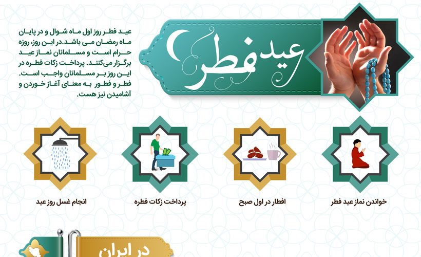 اینفوگرافیک عید فطر