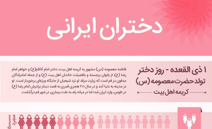 اینفوگرافیک دختران ایرانی