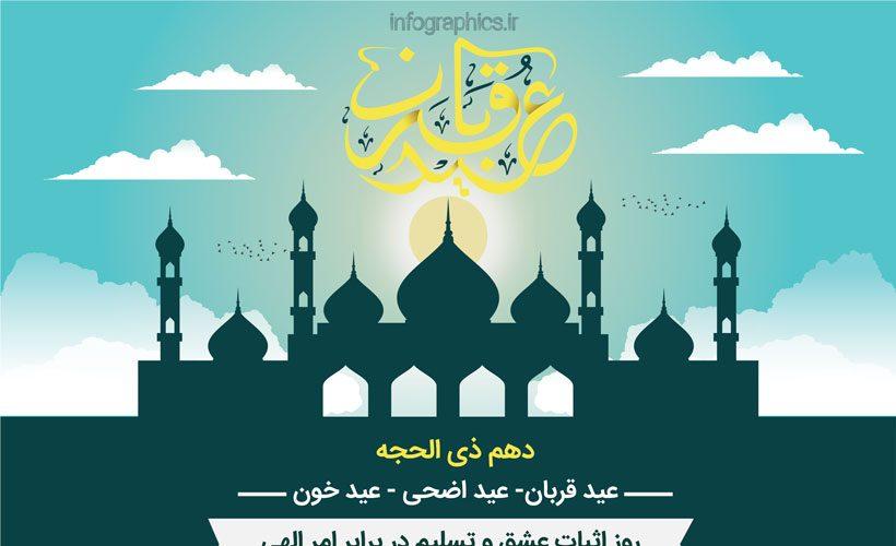اینفوگرافیک روز عید قربان