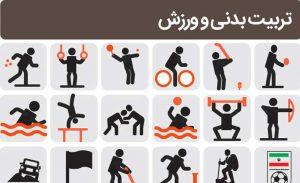 مجموعه پیکتوگرام های روز تربیت بدنی