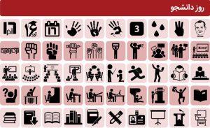 مجموعه پیکتوگرامهای روز دانشجو
